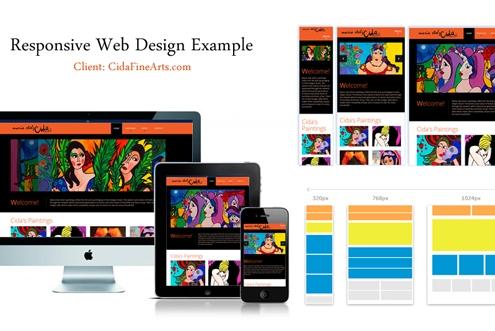 Responsive Web Design RWD