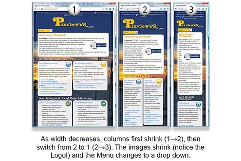 Responsive Web Design RWD Fluid Design for optimal viewing 3