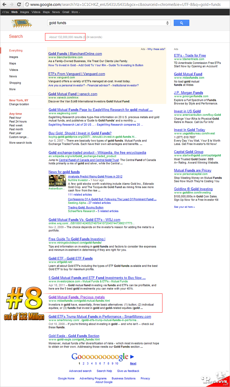 Google SEO Rankings for Gold Funds 1