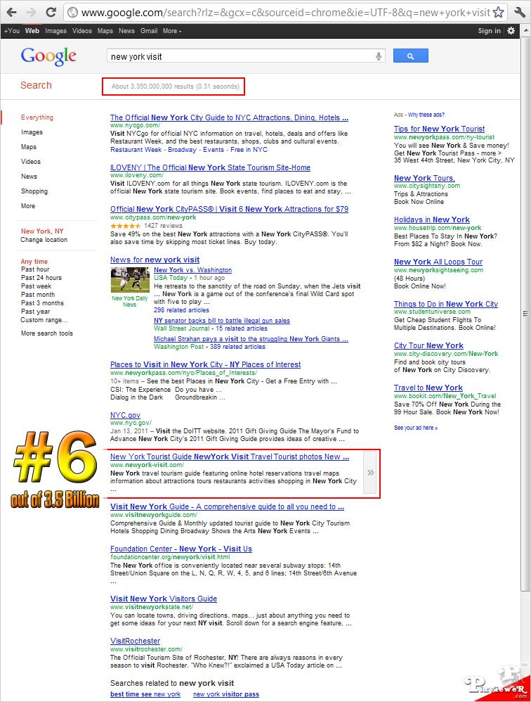 Google SEO Rankings for New York Visit 1