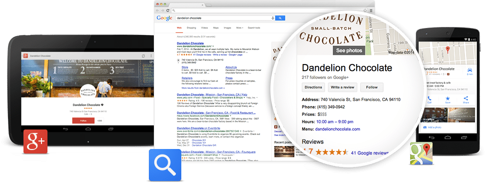 Google My Business effect on Search